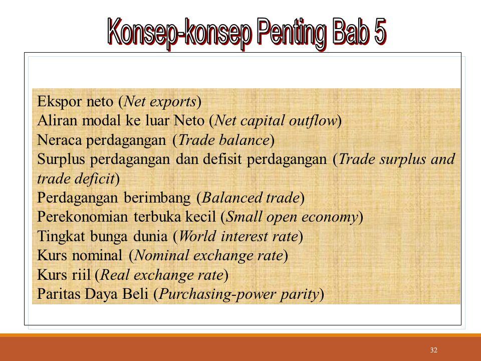 32 Ekspor neto (Net exports) Aliran modal ke luar Neto (Net capital outflow) Neraca perdagangan (Trade balance) Surplus perdagangan dan defisit perdag