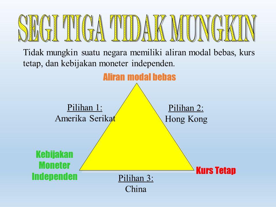 Tidak mungkin suatu negara memiliki aliran modal bebas, kurs tetap, dan kebijakan moneter independen. Aliran modal bebas Kebijakan Moneter Independen