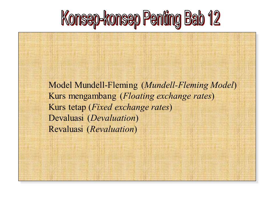 Model Mundell-Fleming (Mundell-Fleming Model) Kurs mengambang (Floating exchange rates) Kurs tetap (Fixed exchange rates) Devaluasi (Devaluation) Reva