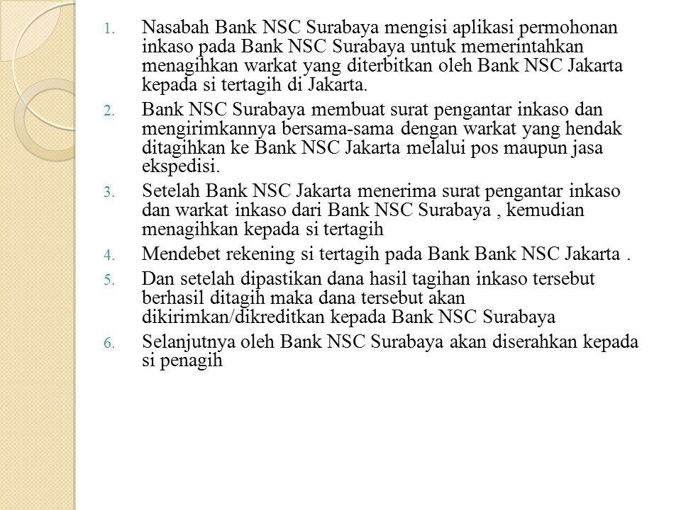 1. Nasabah Bank NSC Surabaya mengisi aplikasi permohonan inkaso pada Bank NSC Surabaya untuk memerintahkan menagihkan warkat yang diterbitkan oleh Ban