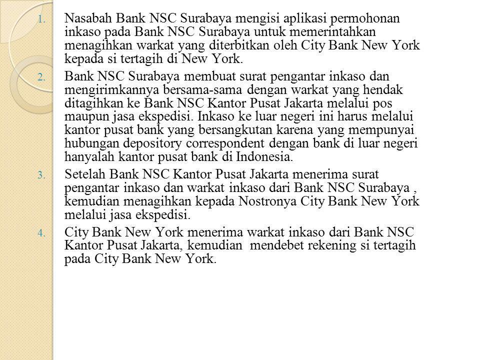 1. Nasabah Bank NSC Surabaya mengisi aplikasi permohonan inkaso pada Bank NSC Surabaya untuk memerintahkan menagihkan warkat yang diterbitkan oleh Cit
