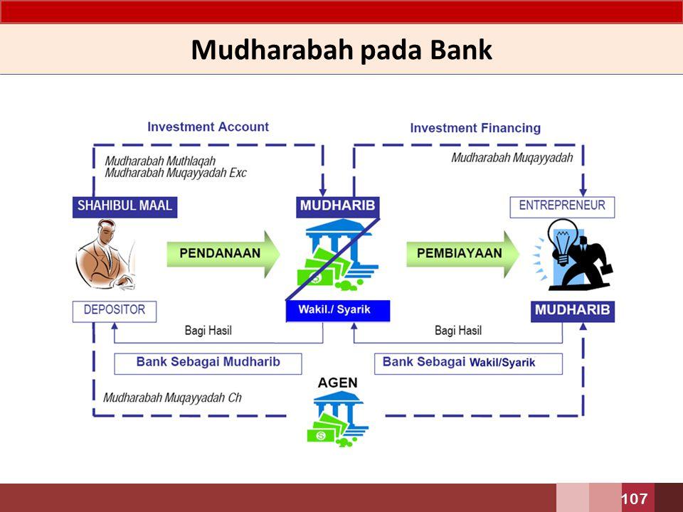 Definisi Mudharabah 106