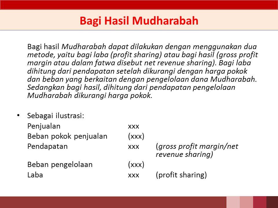 Investasi dan Pengembalian Mudharabah Investasi Mudharabah yang dilakukan oleh Bank disebut pembiayaan Mudharabah.