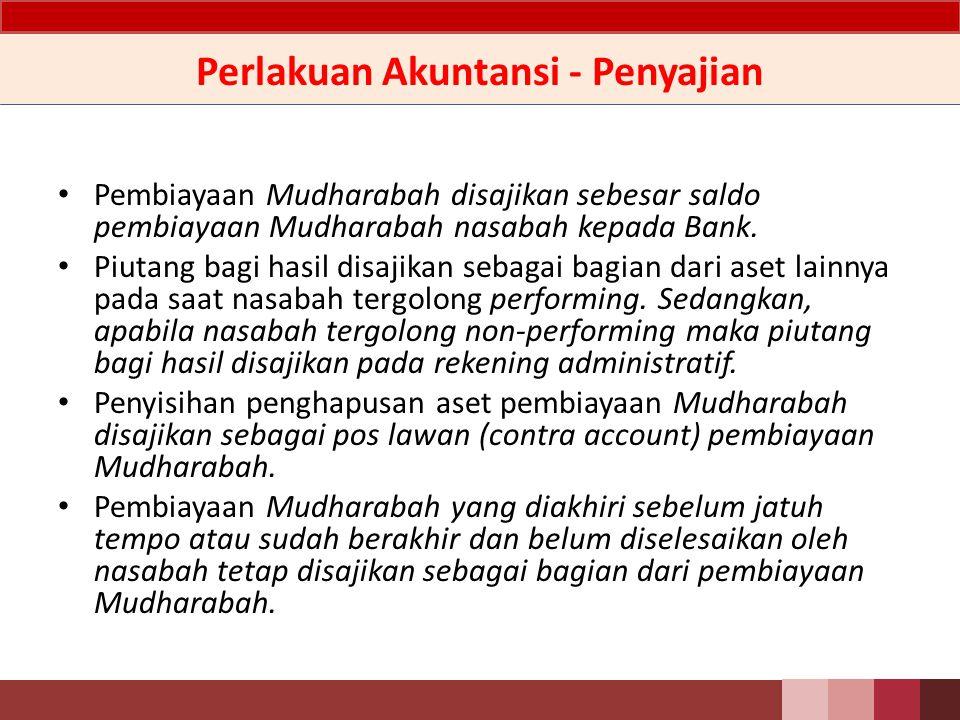 Perlakuan Akuntansi – Pengakuan dan Pengukuran Keuntungan pembiayaan Mudharabah yang telah menjadi hak Bank dan belum dibayarkan oleh nasabah diakui sebagai piutang bagi hasil.