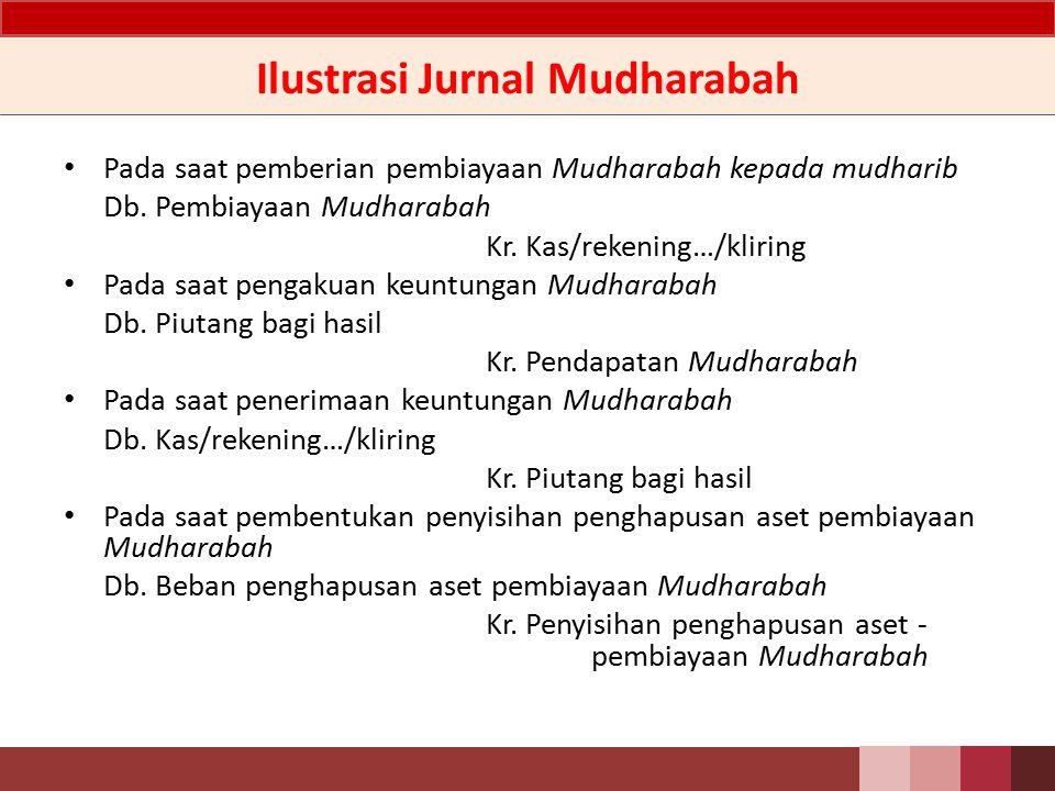 Perlakuan Akuntansi - Penyajian Pembiayaan Mudharabah disajikan sebesar saldo pembiayaan Mudharabah nasabah kepada Bank.