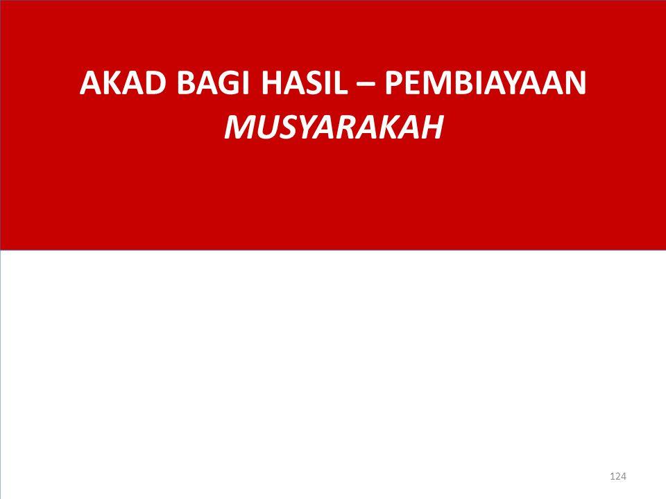 Mudharabah – Pengungkapan Besarnya pembiayaan Mudharabah bermasalah dan penyisihan penghapusan aset untuk setiap sektor ekonomi.