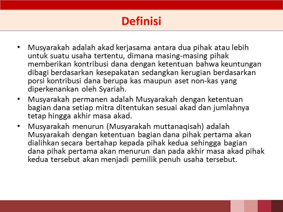 Skema Akad Musyarakah 126 Keuntungan dibagi berdasarkan kesepakatan, kerugian dibagi berdasarkan kontribusi modal