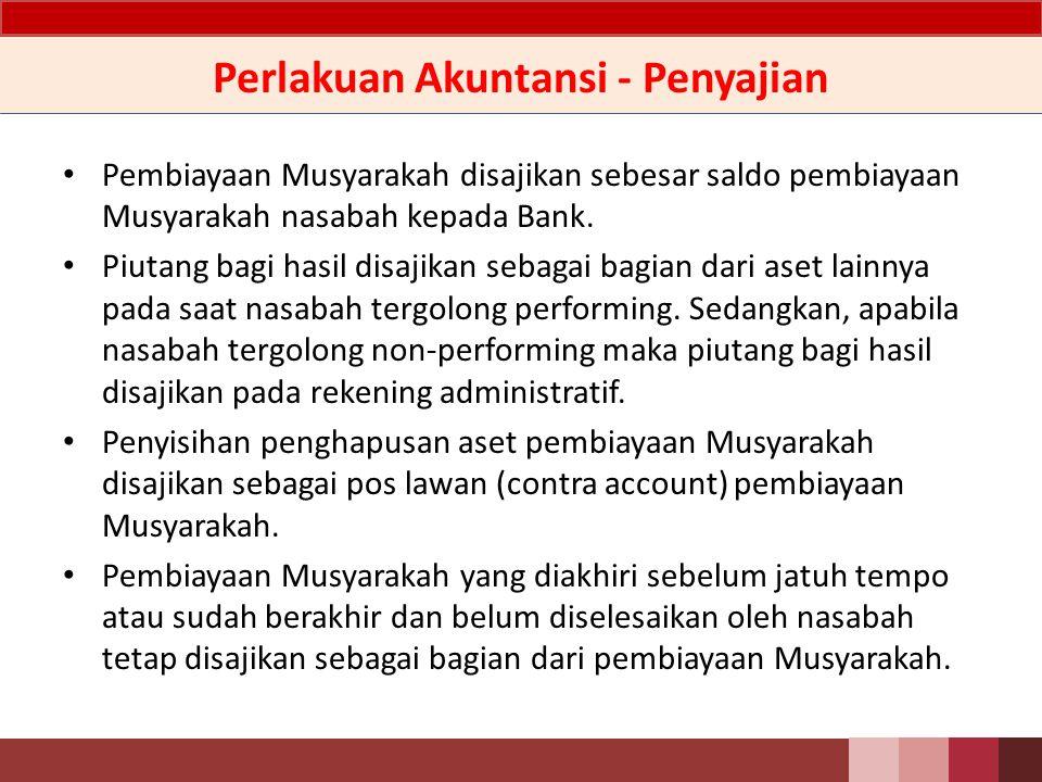 Perlakuan Akuntansi – Pengakuan&Pengukuran Bank membentuk penyisihan penghapusan aset pembiayaan Musyarakah sesuai dengan ketentuan yang diatur oleh otoritas pengawasan.