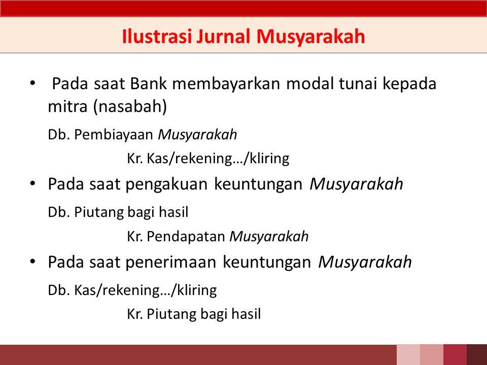 Perlakuan Akuntansi - Penyajian Pembiayaan Musyarakah disajikan sebesar saldo pembiayaan Musyarakah nasabah kepada Bank.
