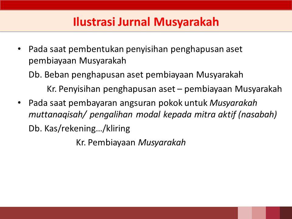 Ilustrasi Jurnal Musyarakah Pada saat Bank membayarkan modal tunai kepada mitra (nasabah) Db.