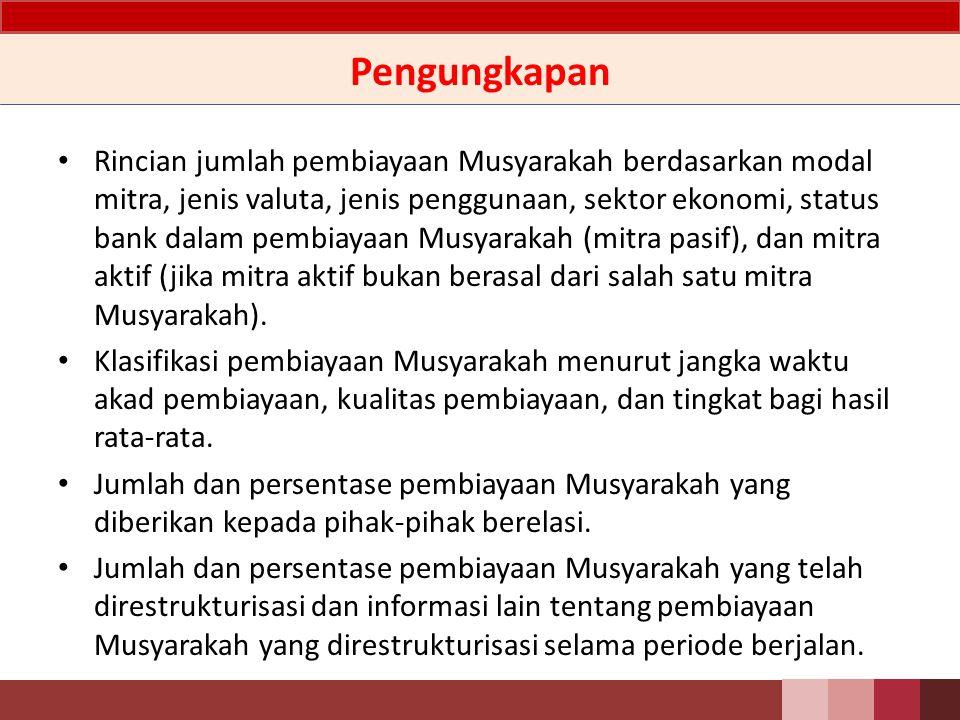 Ilustrasi Jurnal Musyarakah Pada saat pembentukan penyisihan penghapusan aset pembiayaan Musyarakah Db.