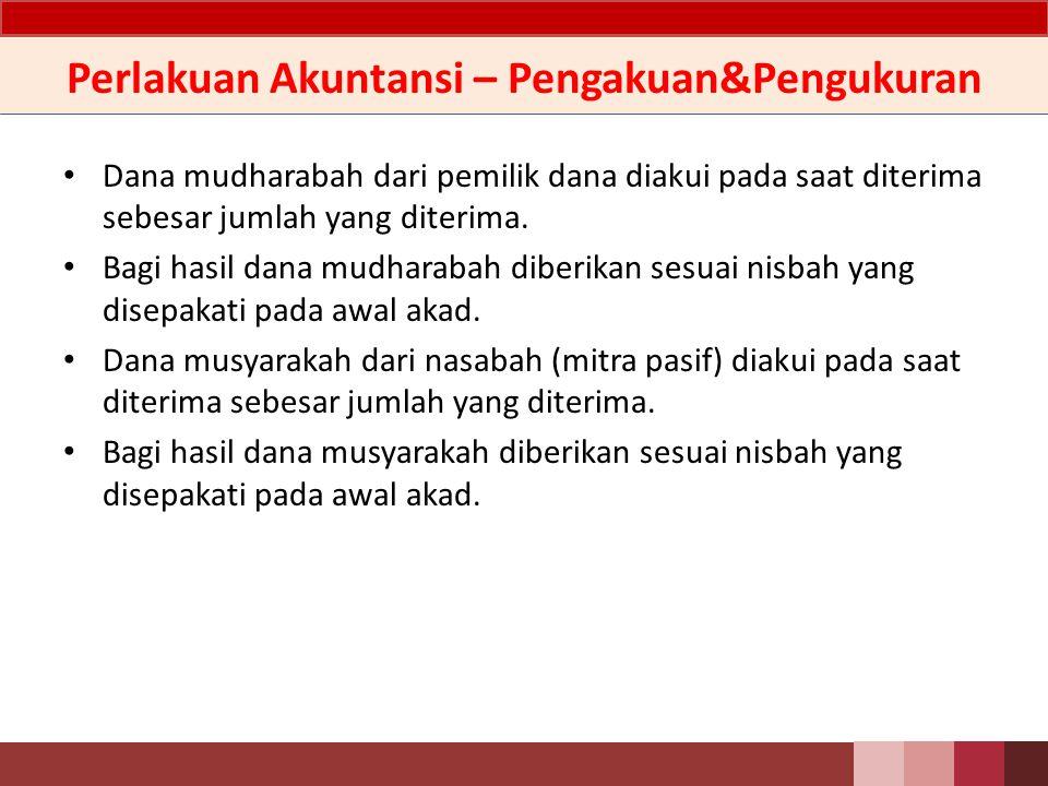 Hubungan Syirkah dengan Mudharabah & Musyarakah Dana syirkah temporer terdiri dari dana mudharabah dalam hal Bank sebagai pengelola dana (mudharib) dan musyarakah dalam hal Bank sebagai mitra aktif.