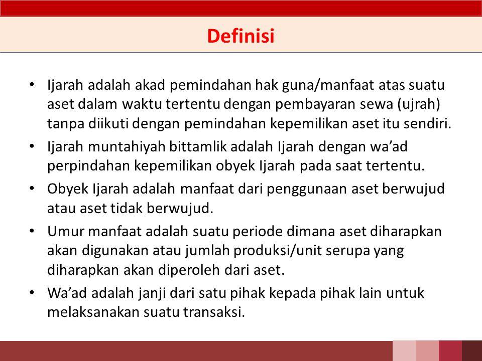 Definisi Ijarah 151