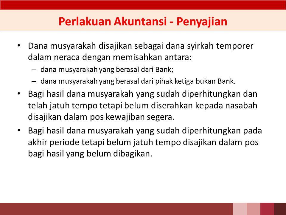 Perlakuan Akuntansi - Penyajian Objek sewa yang diperoleh Bank disajikan sebagai aset Ijarah.