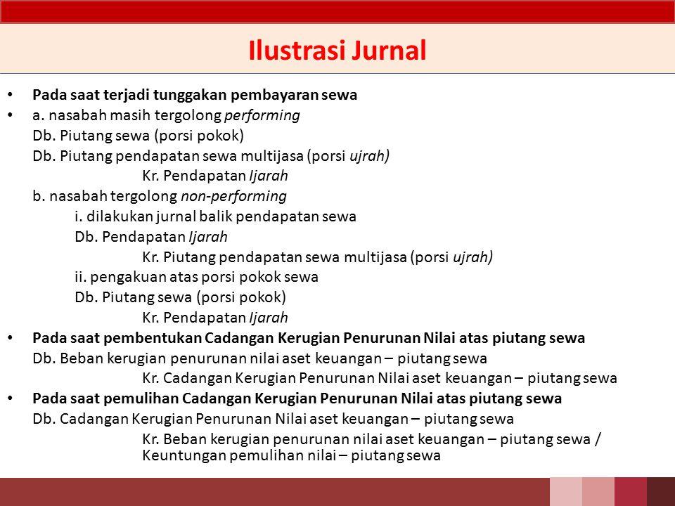 Ilustrasi Jurnal Pada saat perolehan jasa Db.Aset Ijarah Kr.