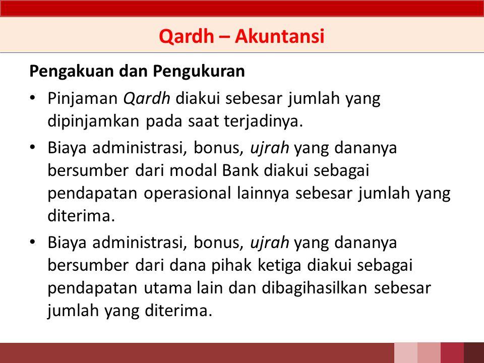 Qardh - Penjelasan Bank dapat meminta jaminan atas pemberian Qardh.