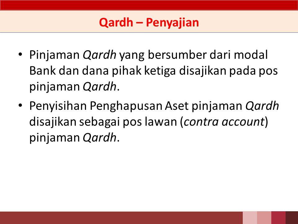 Qardh – Akuntansi Pengakuan dan Pengukuran Pinjaman Qardh diakui sebesar jumlah yang dipinjamkan pada saat terjadinya.