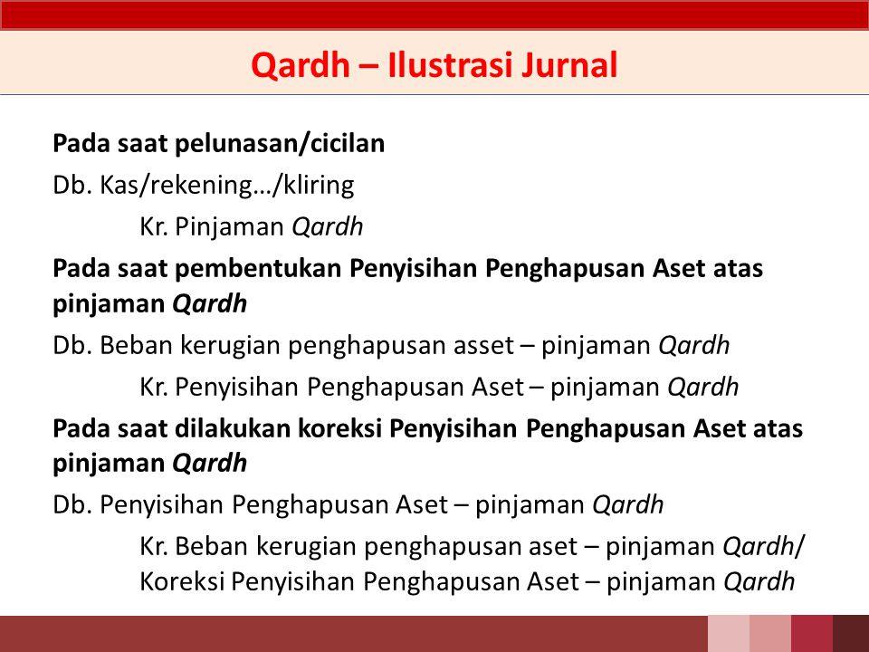 Qardh – Ilustrasi Jurnal Pada saat pinjaman Qardh diberikan Db.