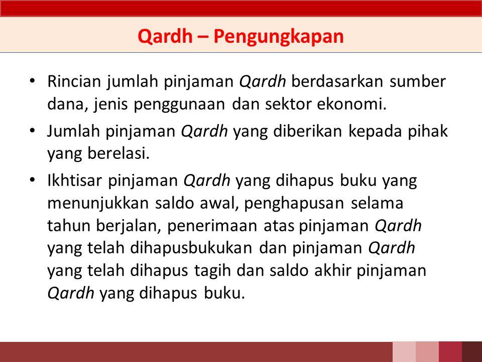 Qardh – Ilustrasi Jurnal Pada saat pelunasan/cicilan Db.