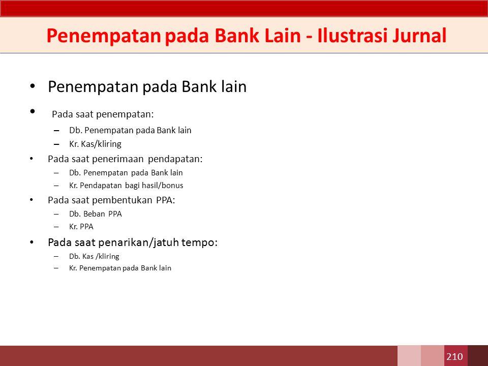 Penempatan pada Bank Lain - Perlakuan Akuntansi D1.