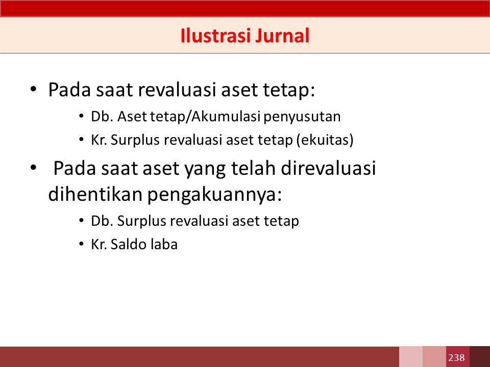 Ilustrasi Jurnal Pada saat pertukaran aset: Db.Aset tetap (baru) Db.