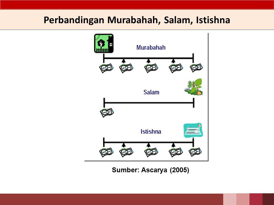 AKAD PENJUALAN MURABAHAH 24