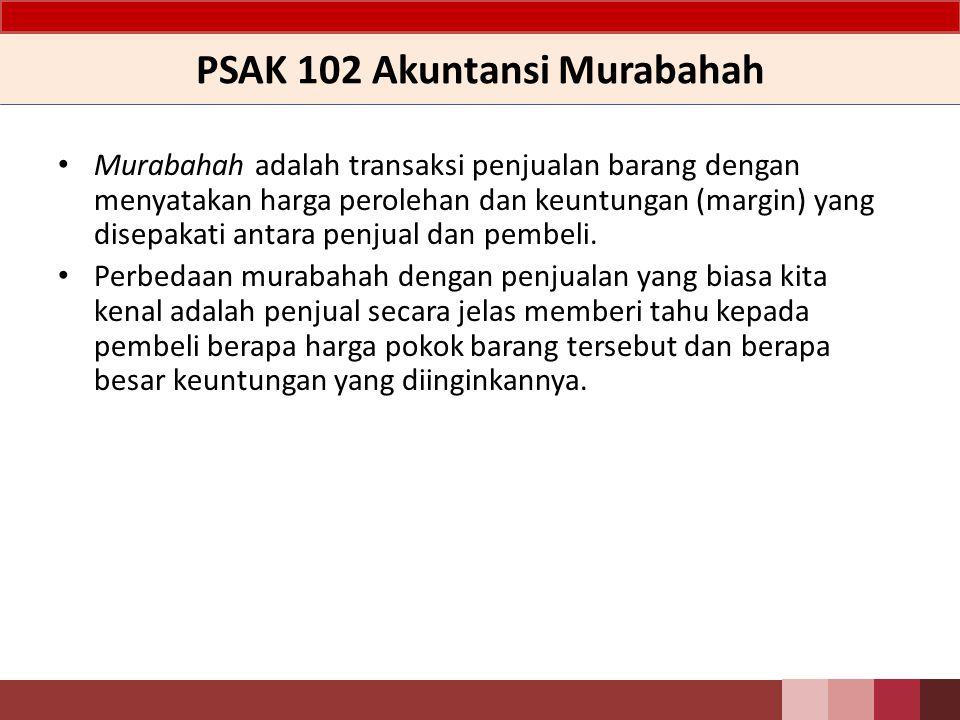 Perbandingan Murabahah, Salam, Istishna Sumber: Ascarya (2005)