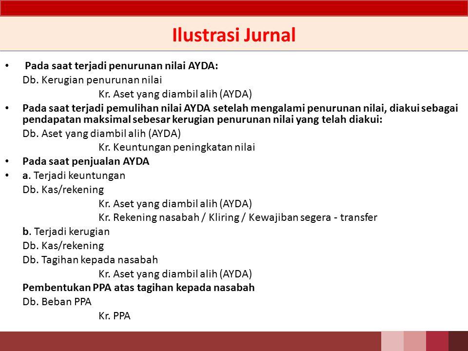 Ilustrasi Jurnal Pada saat Bank memperoleh AYDA a.