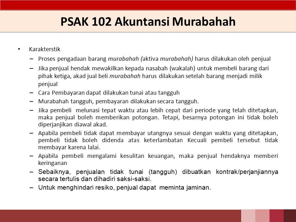 TRANSAKSI MURABAHAH