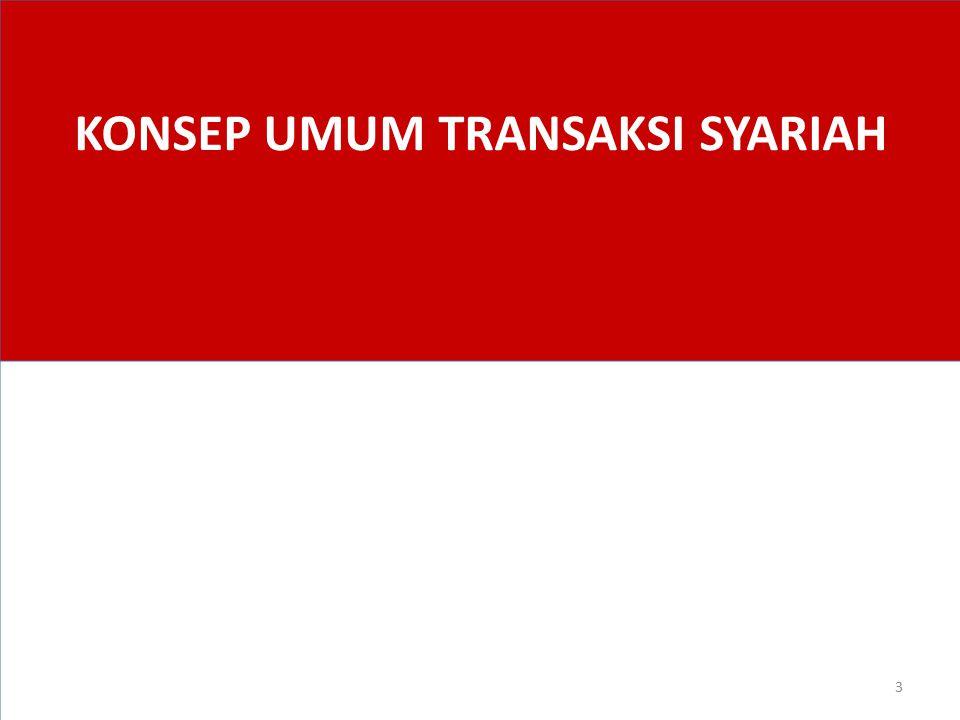 Agenda Pendahuluan 1. BPRS 2. Pedoman Akuntansi BPRS 3. Penutup 4. 2