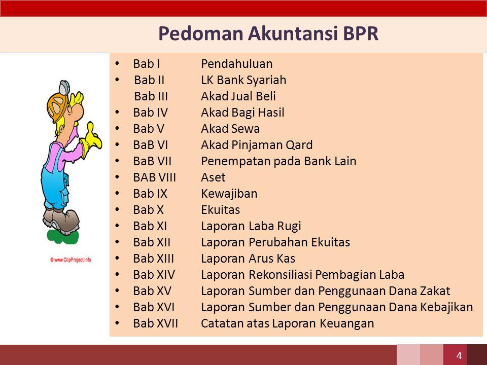 Aset Persediaan Bank memperoleh persediaan dengan akad murabahah, salam, istishna dan atau akad lainnya.