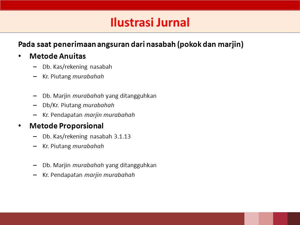 Ilustrasi Jurnal Pada saat pengakuan pendapatan diakhir periode pelaporan (akru) Metode Anuitas – Db.