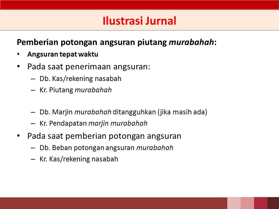 Ilustrasi Jurnal Pada saat penerimaan angsuran dari nasabah (pokok dan marjin) Metode Anuitas – Db.