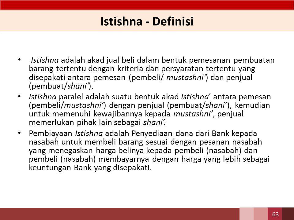 Transaksi Istishna 62