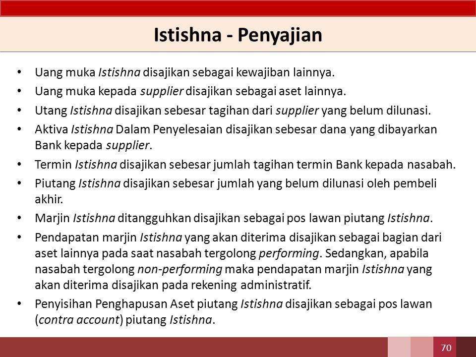 Istishna - Akuntansi Uang muka Istishna yang berasal dari transaksi Istishna yang pembayarannya dilakukan di muka secara penuh: – diakui pada saat pembayaran harga barang diterima dari nasabah sebesar jumlah yang diterima.