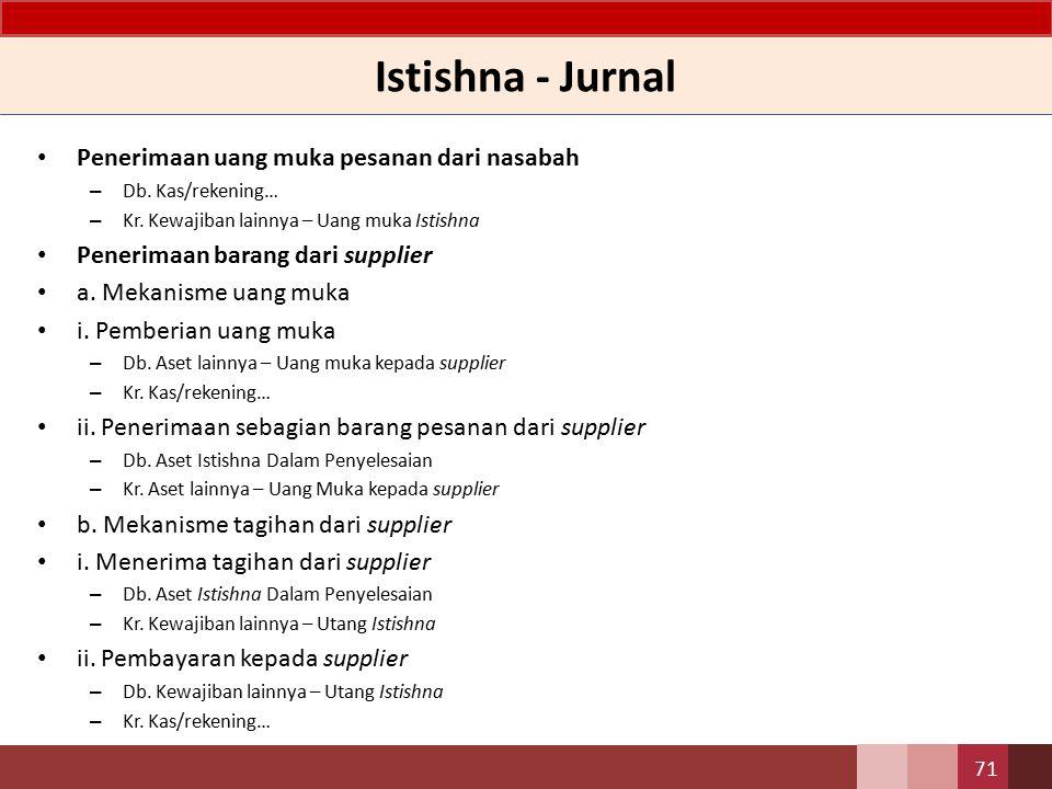 Istishna - Penyajian Uang muka Istishna disajikan sebagai kewajiban lainnya.