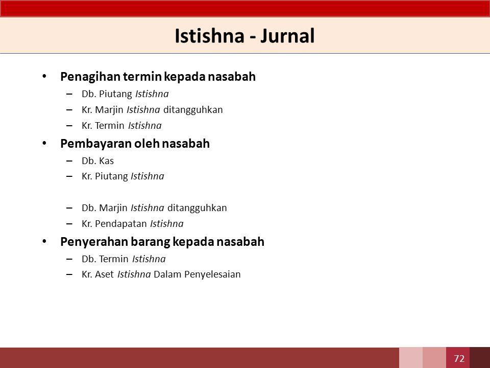 Istishna - Jurnal Penerimaan uang muka pesanan dari nasabah – Db.