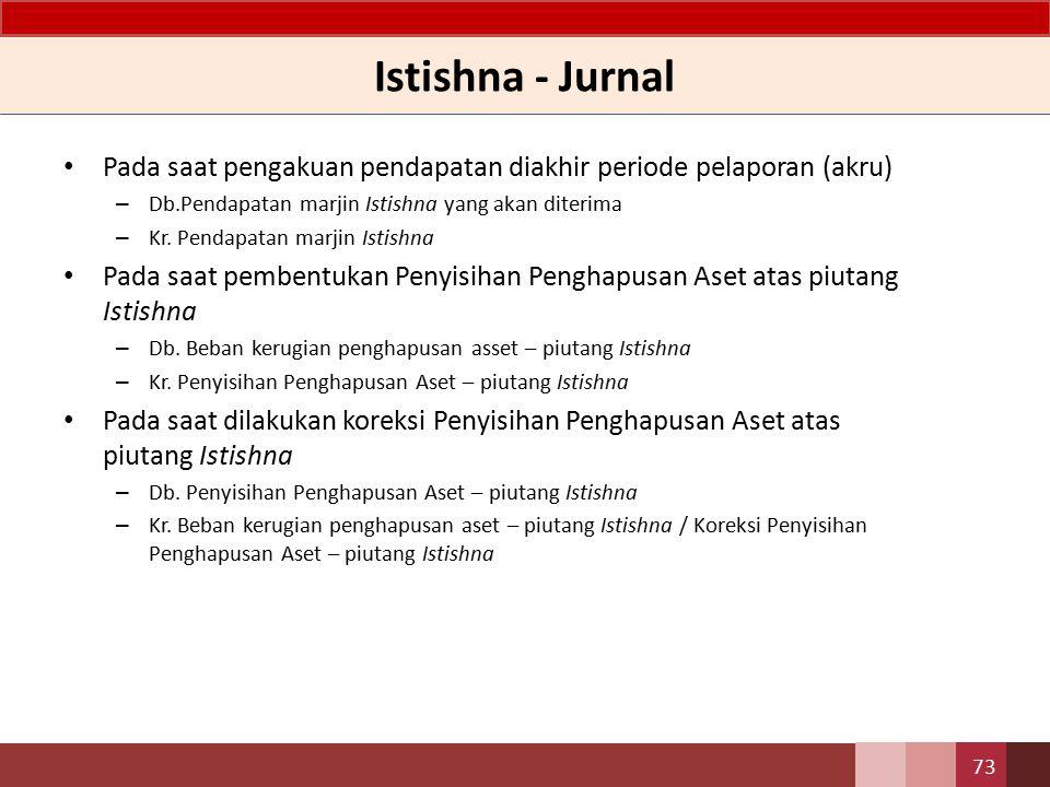 Istishna - Jurnal Penagihan termin kepada nasabah – Db.