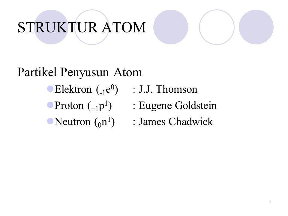 1 STRUKTUR ATOM Partikel Penyusun Atom Elektron ( -1 e 0 ): J.J. Thomson Proton ( +1 p 1 ): Eugene Goldstein Neutron ( 0 n 1 ): James Chadwick