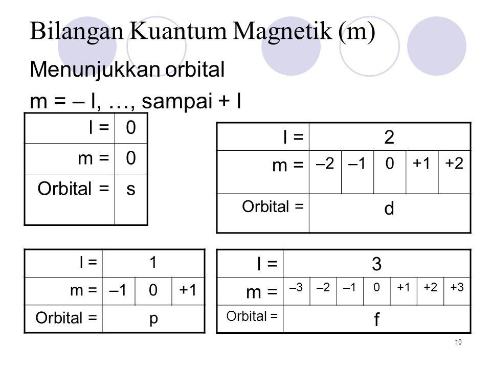 10 Bilangan Kuantum Magnetik (m) Menunjukkan orbital m = – l, …, sampai + l l =2 m = –2–2–1–10+1+2 Orbital = d l =0 m =0 Orbital =s l =1 m =–1–10+1 Orbital =p l =3 m = –3–3–2–2–1–10+1+2+3 Orbital = f