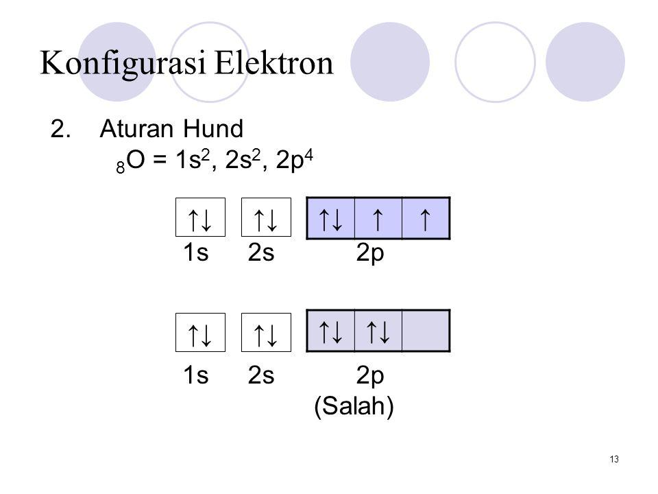 13 Konfigurasi Elektron ↑↓↑↑ 2. Aturan Hund 8 O = 1s 2, 2s 2, 2p 4 1s2s 2p (Salah) ↑↓