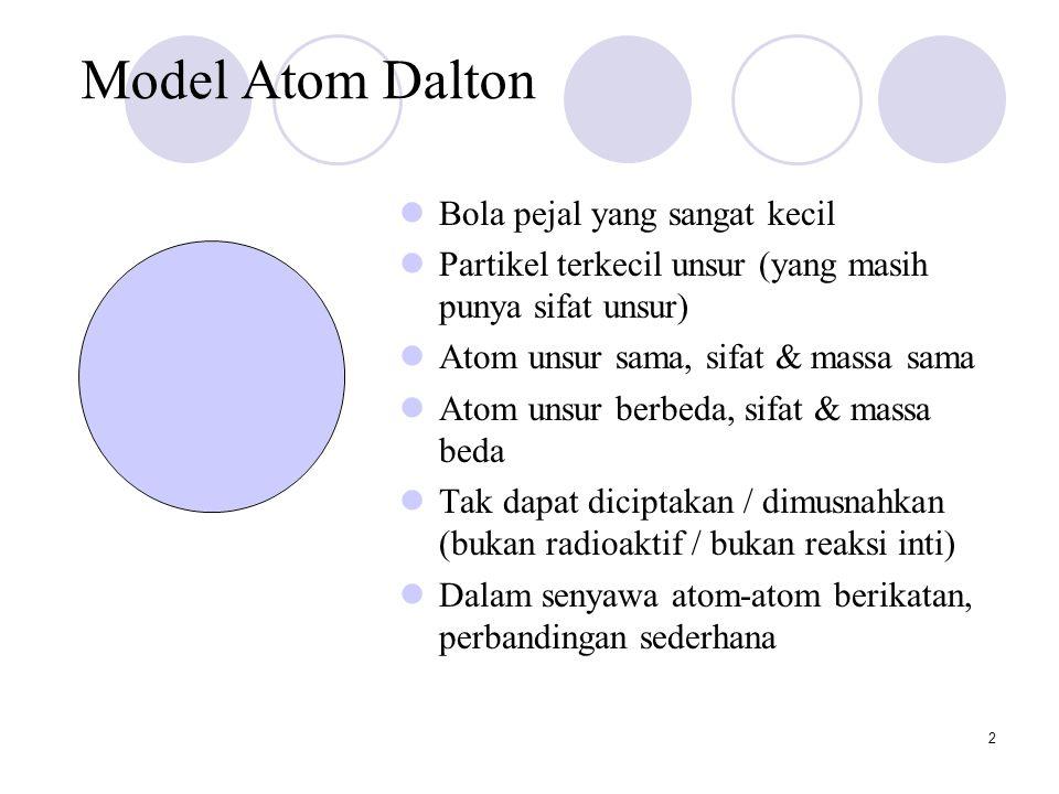 2 Model Atom Dalton Bola pejal yang sangat kecil Partikel terkecil unsur (yang masih punya sifat unsur) Atom unsur sama, sifat & massa sama Atom unsur berbeda, sifat & massa beda Tak dapat diciptakan / dimusnahkan (bukan radioaktif / bukan reaksi inti) Dalam senyawa atom-atom berikatan, perbandingan sederhana