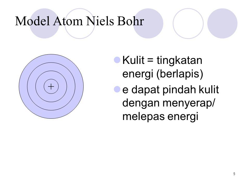 5 Model Atom Niels Bohr Kulit = tingkatan energi (berlapis) e dapat pindah kulit dengan menyerap/ melepas energi ++