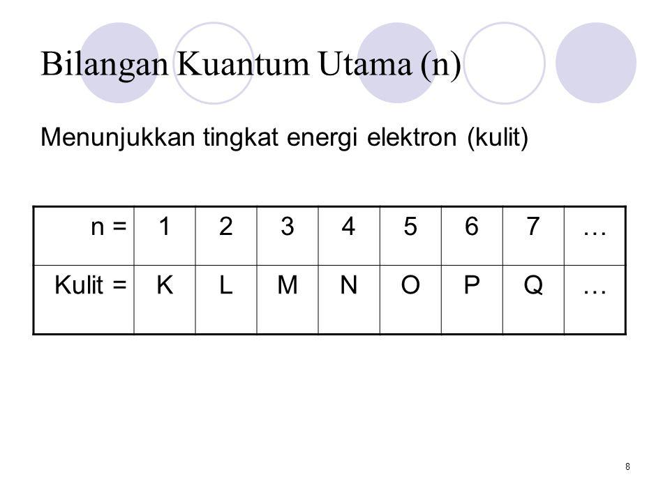 8 Bilangan Kuantum Utama (n) Menunjukkan tingkat energi elektron (kulit) n =1234567… Kulit =KLMNOPQ…