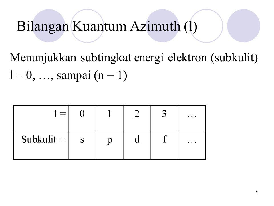 9 Bilangan Kuantum Azimuth (l) Menunjukkan subtingkat energi elektron (subkulit) l = 0, …, sampai (n – 1) l =0123… Subkulit =spdf…