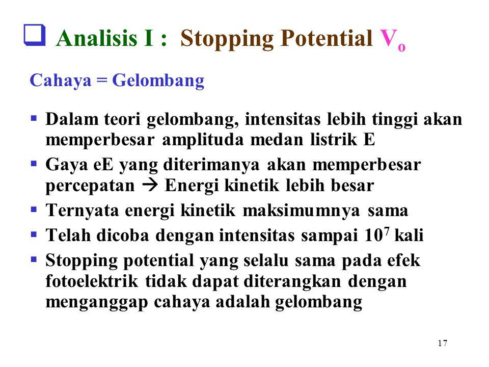 17  Analisis I : Stopping Potential V o  Dalam teori gelombang, intensitas lebih tinggi akan memperbesar amplituda medan listrik E  Gaya eE yang di