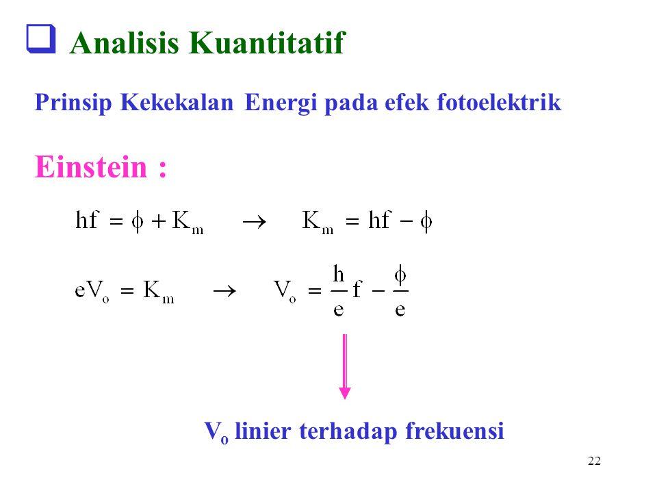 22  Analisis Kuantitatif Prinsip Kekekalan Energi pada efek fotoelektrik Einstein : V o linier terhadap frekuensi