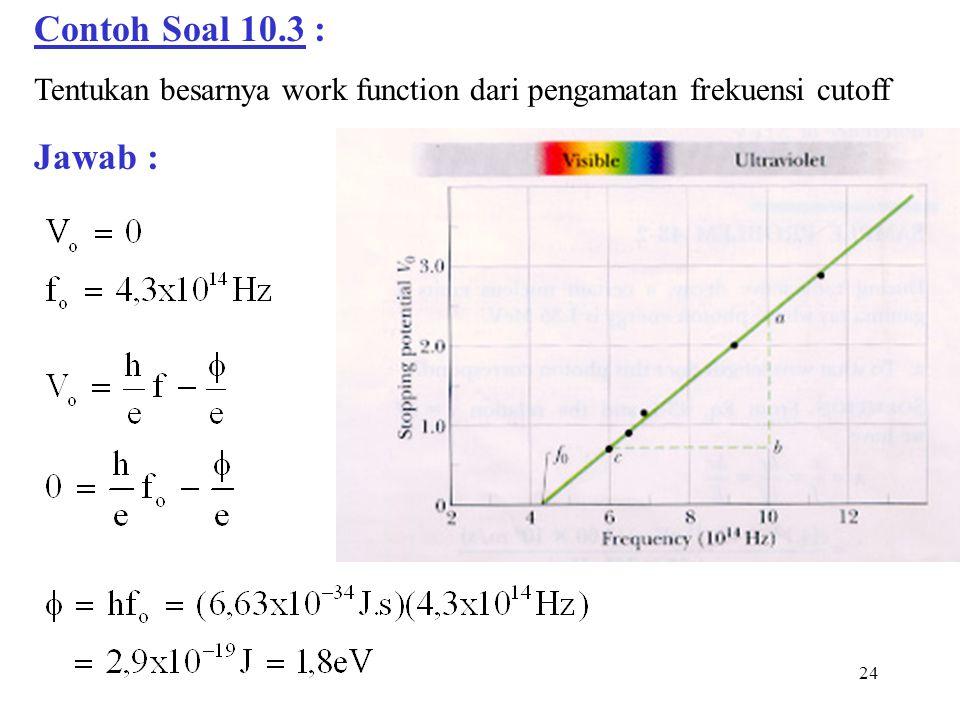 24 Contoh Soal 10.3 : Tentukan besarnya work function dari pengamatan frekuensi cutoff Jawab :