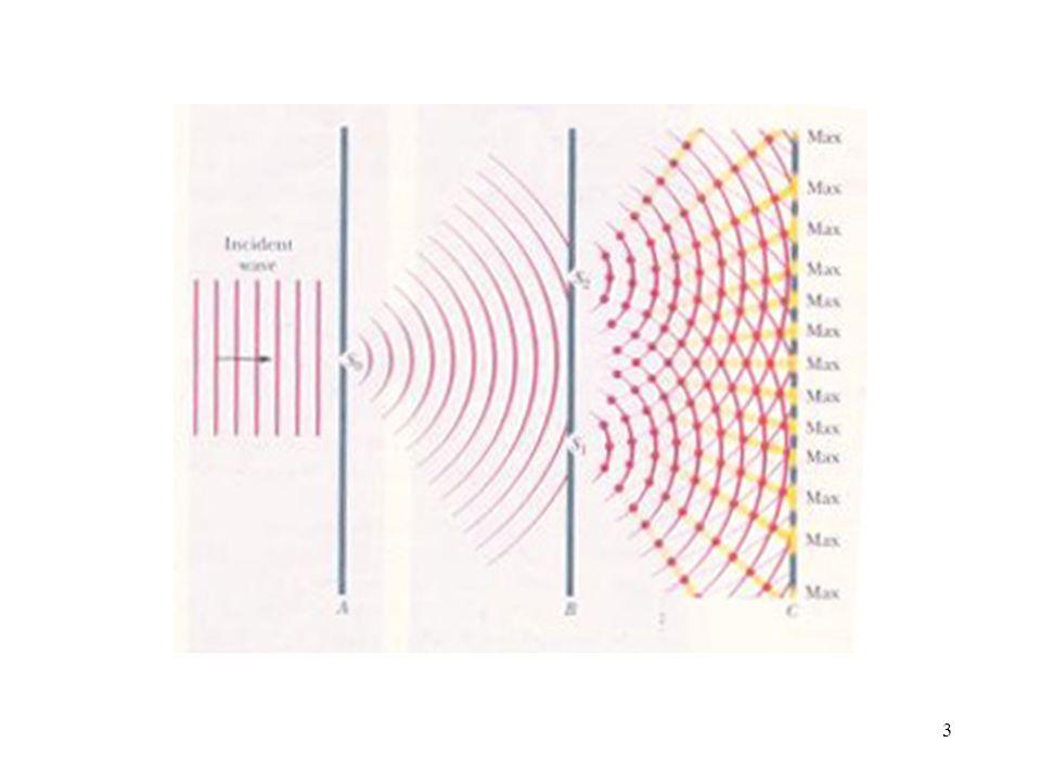14 EFEK FOTOELEKTRIK  Cahaya dengan frekuensi f dijatuhkan pada pelat logam P  Terjadi tumbukan antara foton dan elektron-elektron pada pelat logam P  Elektron-elektron terlepas dari atomnya menjadi elektron bebas  Terdapat perbedaan potensial V ext antara pelat P dan cawan kolektor C  Elektron akan mengalir (bergerak) menghasilkan arus i yang melewati pengukur arus A  Beda potensial V ext dapat diubah- ubah dari positip ke negatip