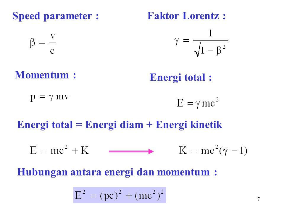 8  Hipotesis Einstein (1905)  Kadang-kadang cahaya bertindak seolah-olah energinya terkonsentrasi pada suatu berkas diskrit yang disebut light quanta  Cahaya tidak hanya sebagai gelombang tetapi juga sebagai partikel  Sekarang light quanta disebut foton  Max Plank (1913)  Merekomendasi Einstein menjadi anggauta Royal Prussian Academic of Science  Kadang-kadang Einstein salah dalam berspekulasi